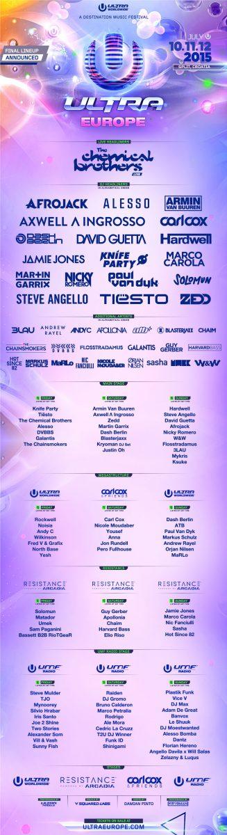 cartel-completo-ultra-europe-2015 Ultra Europe cierra su cartel
