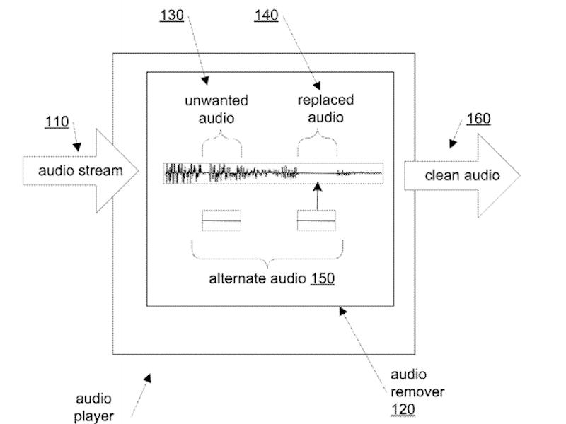 apple-censor-patent Apple recibe una patente para una tecnología que censura automáticamente las canciones