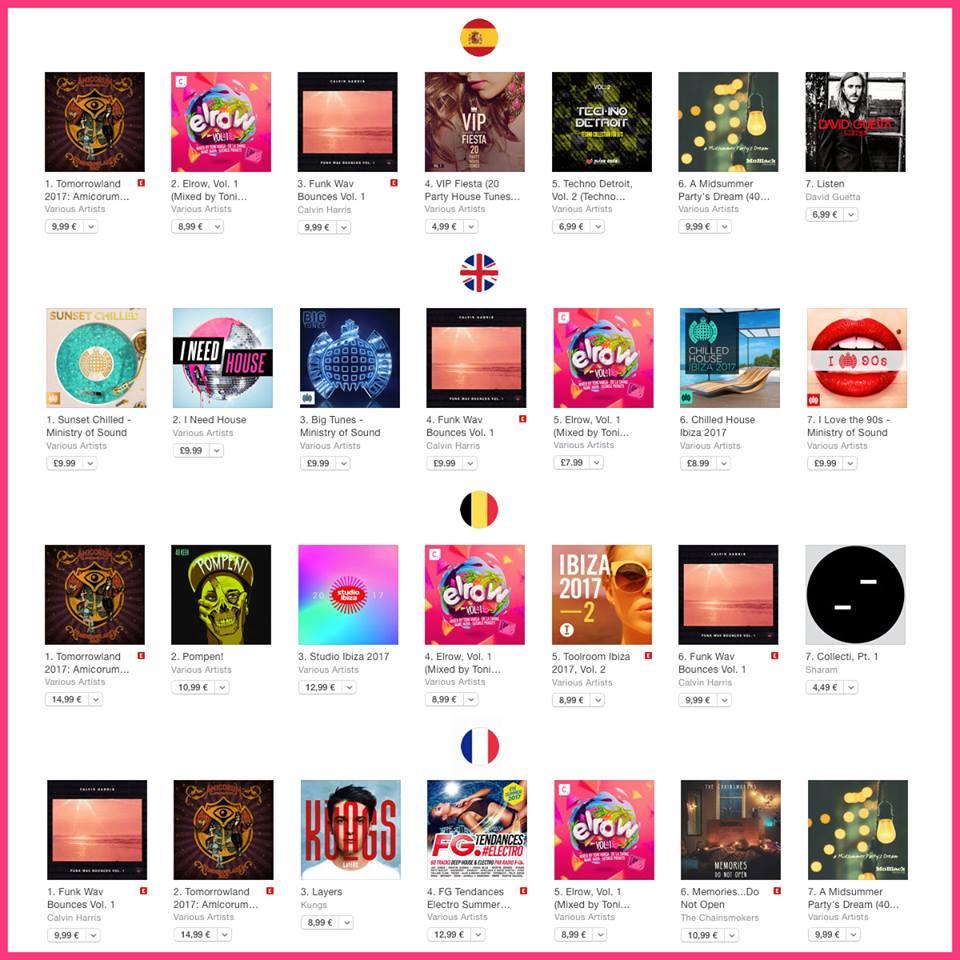 elrow-album-EDMred elrow consigue el numero 1 en iTunes España