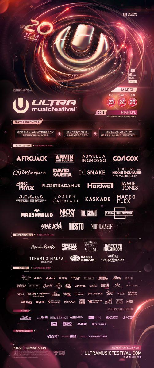 "miami-lineup-phase1-2018-1 ""Algo muy grande está por llegar"" a Ultra Music Festival 2018"