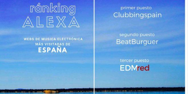 EDMred entre los tres sitios más visitados de electrónica de España