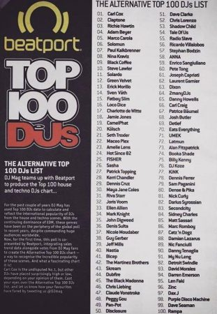 Alternative-Top-100-DJs-311x450 Más premios: Alternative Top 100 Djs by Beatport