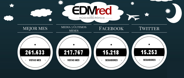 Datos-de-alcance-EDMred Publicidad