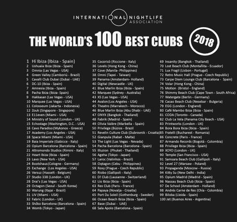 Top-100-de-clubes-en-el-mundo-480x450 Aquí está el Top 100 de clubes en el mundo