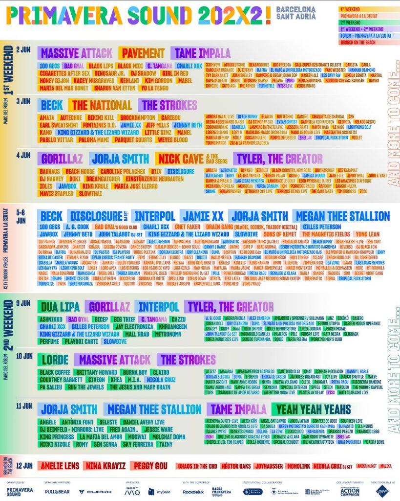 cartel-Primavera-Sound-2022-en-BeatMix-819x1024 Primavera Sound 2022 será gigante